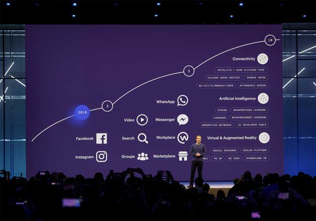 Mark Zuckerberg presenting in the F8 conference